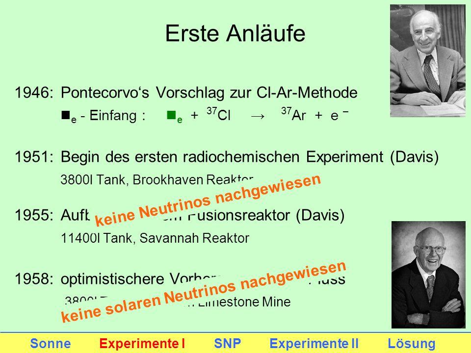 Erste Anläufe 1946: Pontecorvo's Vorschlag zur Cl-Ar-Methode