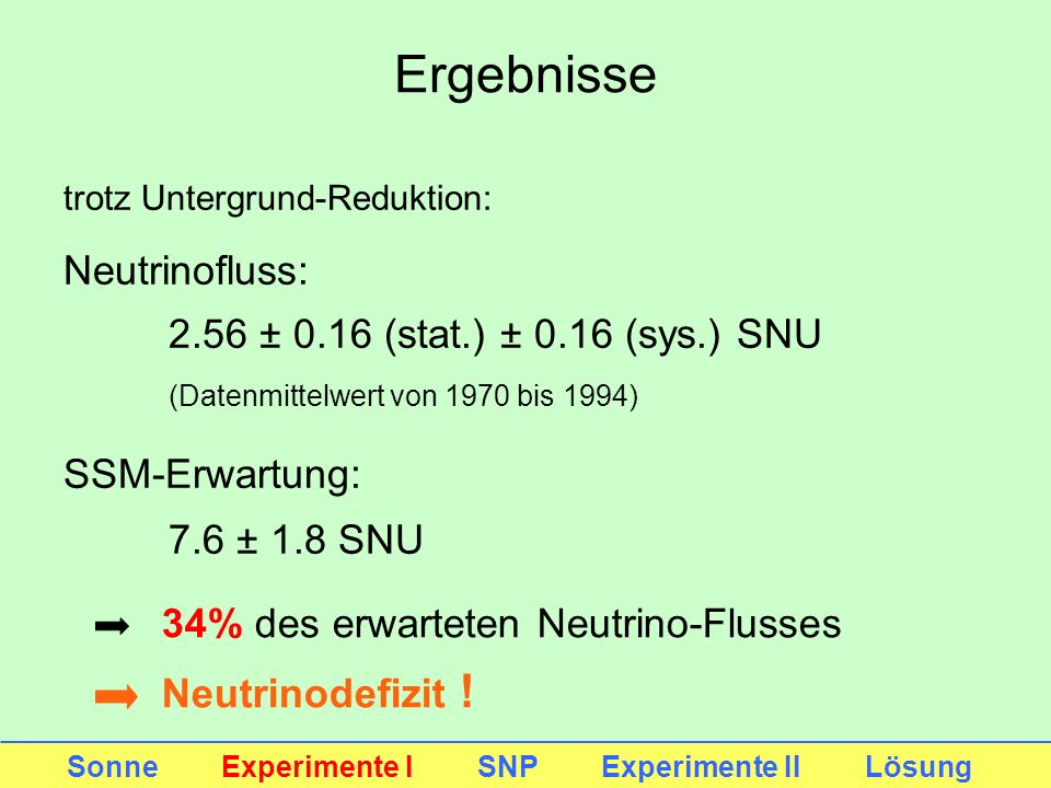 Ergebnisse 34% des erwarteten Neutrino-Flusses Neutrinofluss: