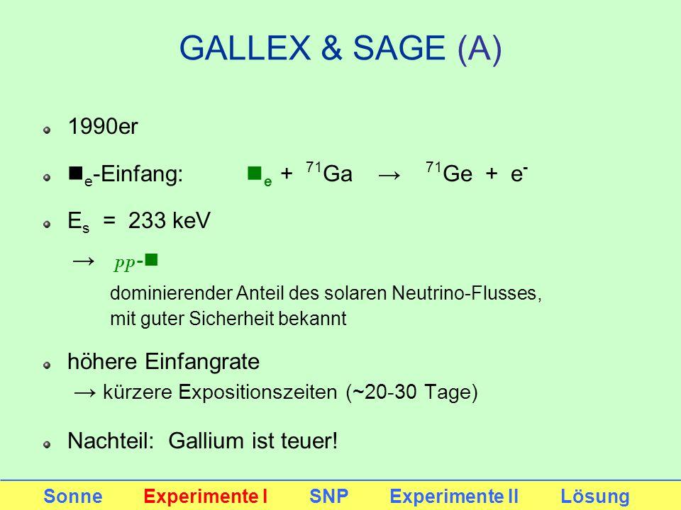 GALLEX & SAGE (A) 1990er ne-Einfang: ne + 71Ga → 71Ge + e-