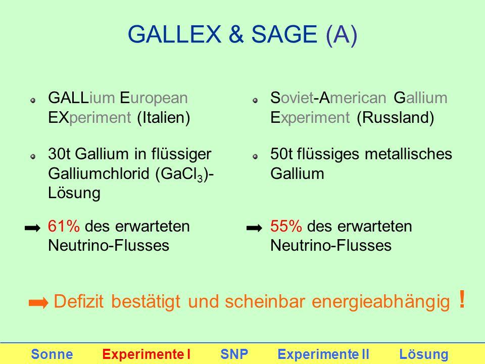 GALLEX & SAGE (A) Defizit bestätigt und scheinbar energieabhängig !