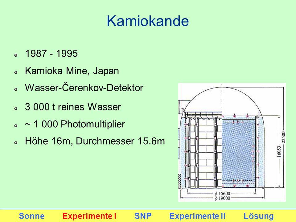 Kamiokande 1987 - 1995 Kamioka Mine, Japan Wasser-Čerenkov-Detektor