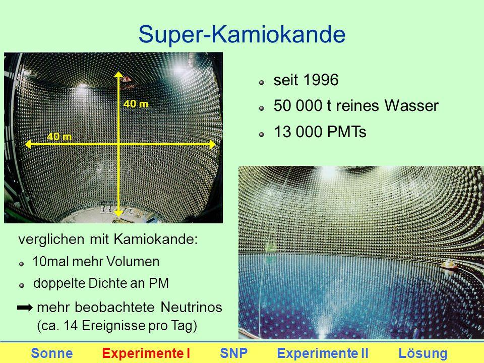 Super-Kamiokande seit 1996 50 000 t reines Wasser 13 000 PMTs