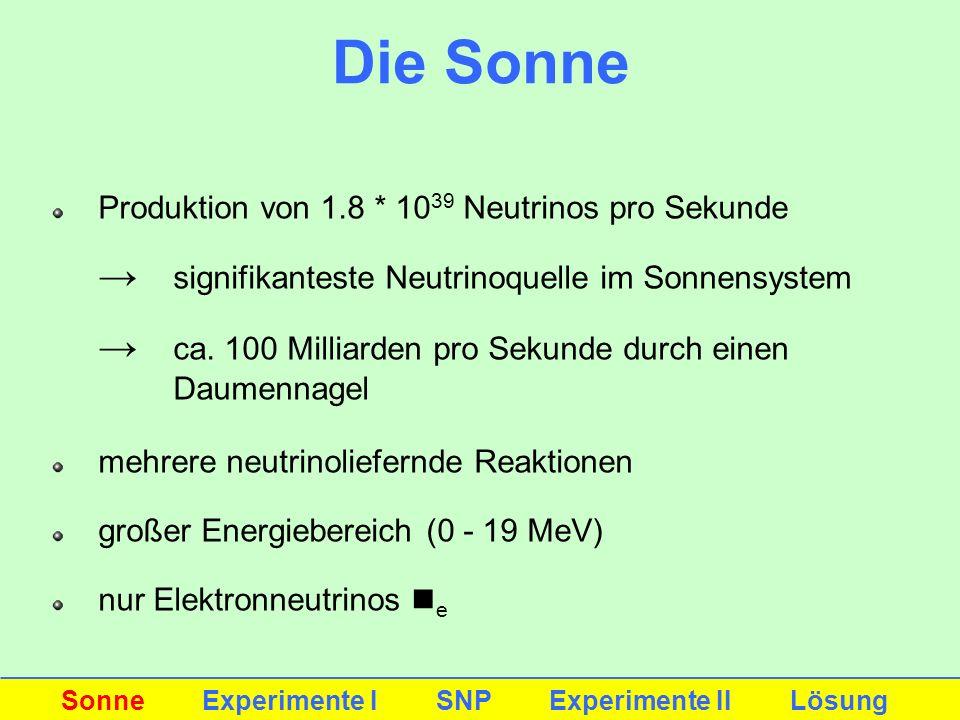 Die Sonne → signifikanteste Neutrinoquelle im Sonnensystem