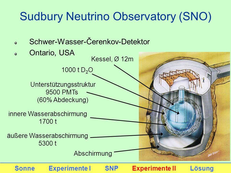 Sudbury Neutrino Observatory (SNO)