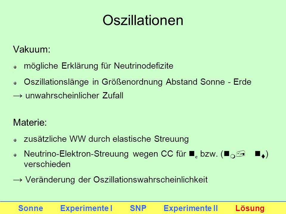 Oszillationen Vakuum: → unwahrscheinlicher Zufall Materie: