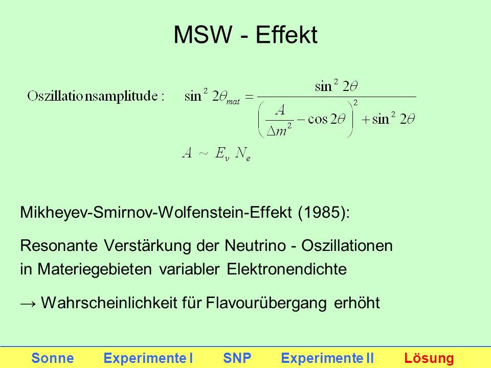 MSW - Effekt Mikheyev-Smirnov-Wolfenstein-Effekt (1985):