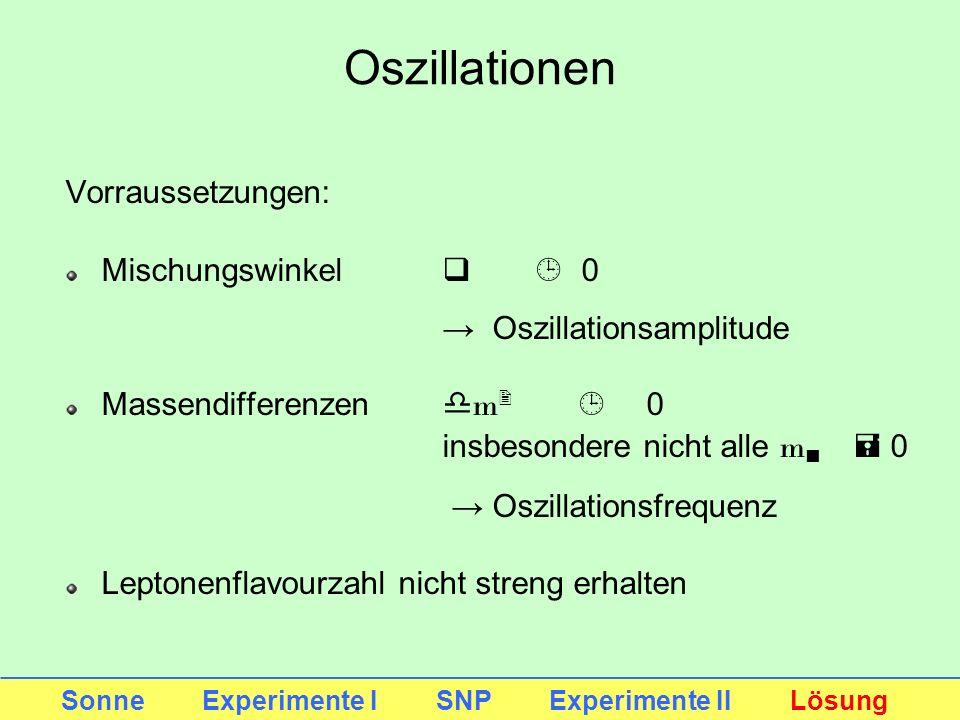 Oszillationen Vorraussetzungen: Mischungswinkel q  0