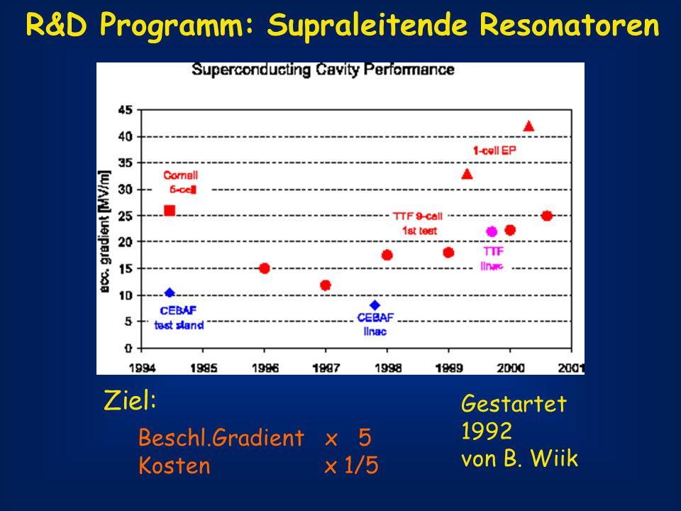 R&D Programm: Supraleitende Resonatoren