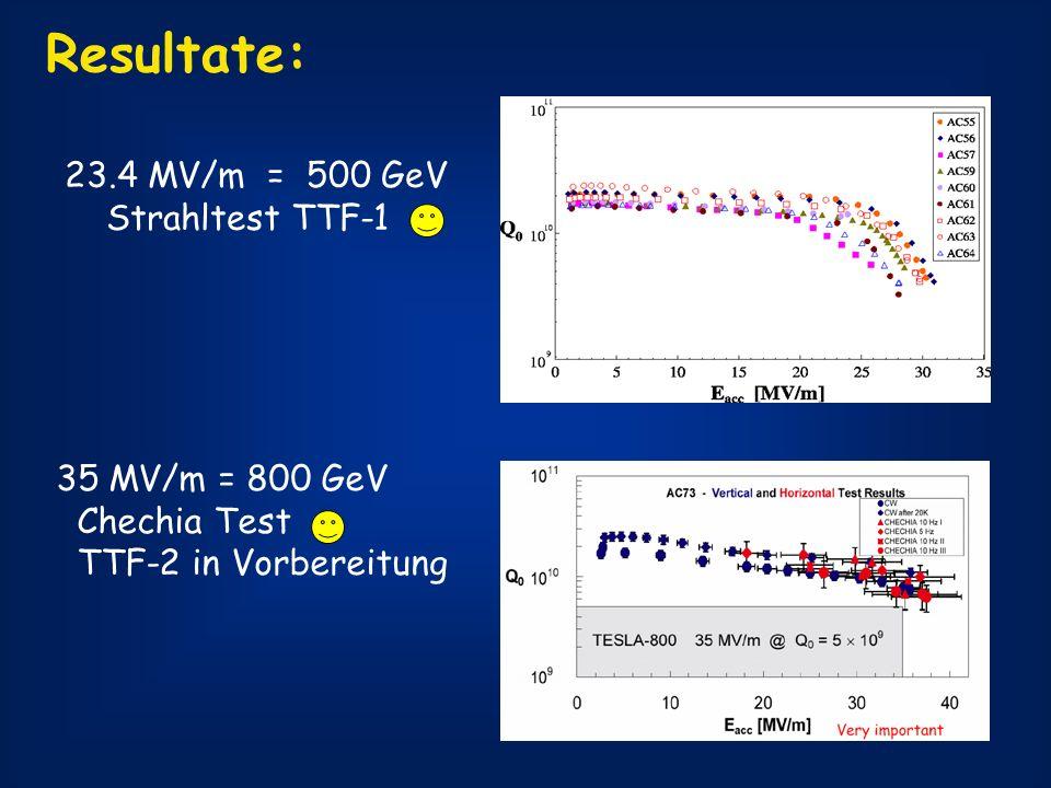 Resultate: 23.4 MV/m = 500 GeV Strahltest TTF-1 35 MV/m = 800 GeV