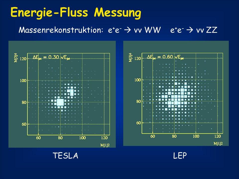Energie-Fluss Messung