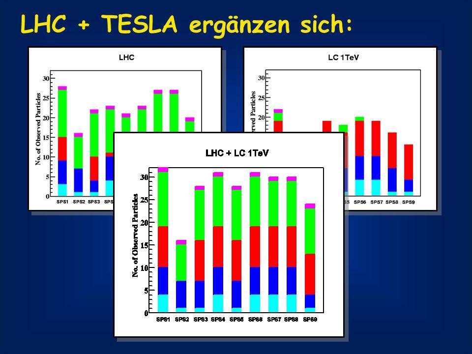 LHC + TESLA ergänzen sich: