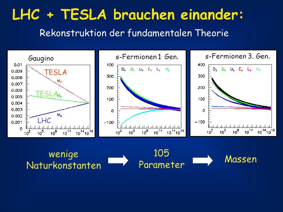 LHC + TESLA brauchen einander: