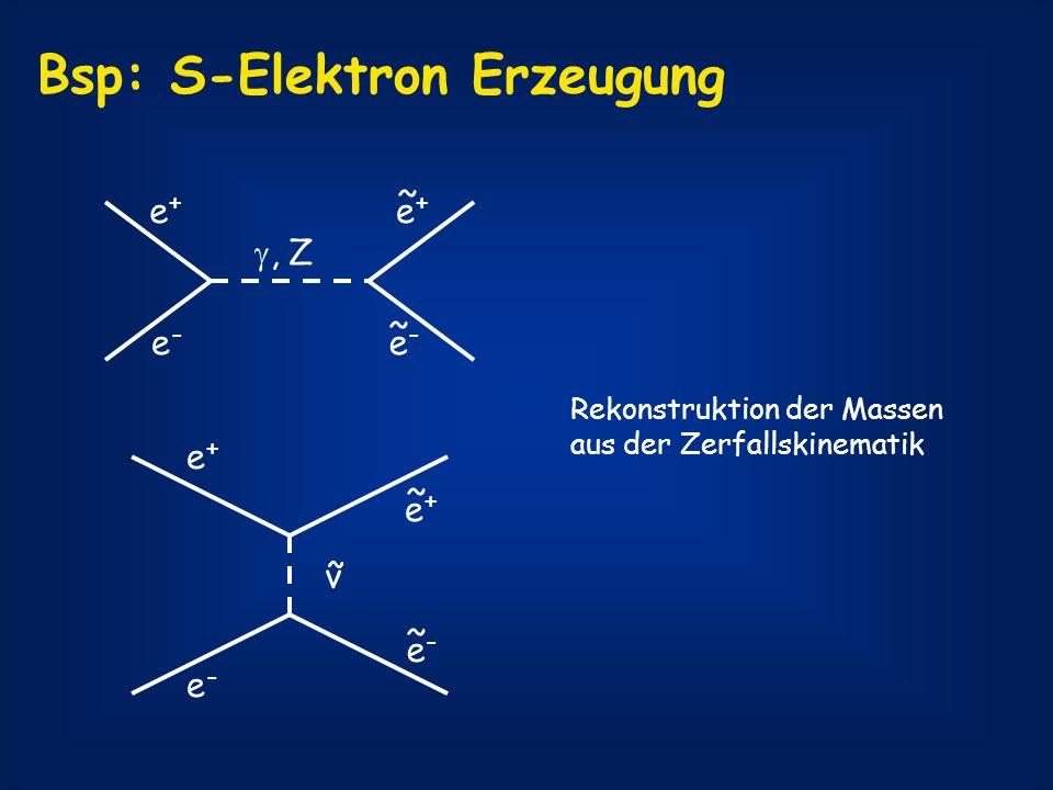 Bsp: S-Elektron Erzeugung