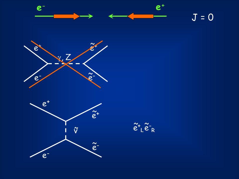 e- e+ J = 0 e+ ~ e- , Z e+ e+ ~ e+L ~ e-R ν ~ e- ~ e-