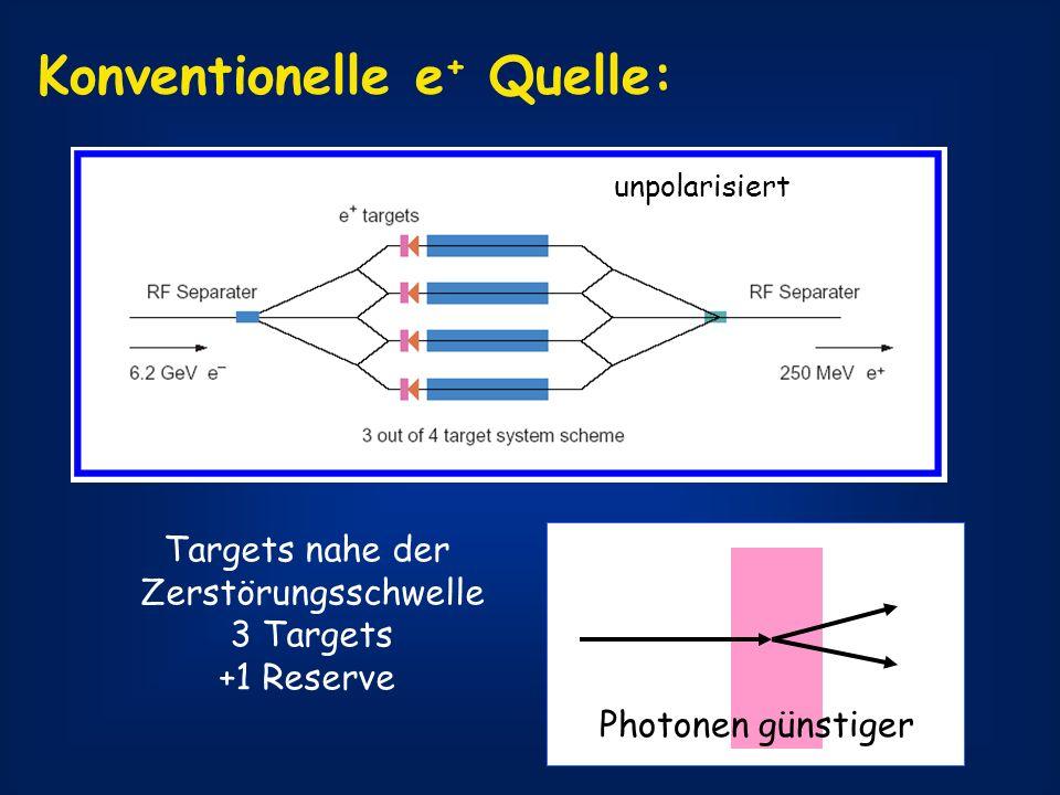 Konventionelle e+ Quelle: