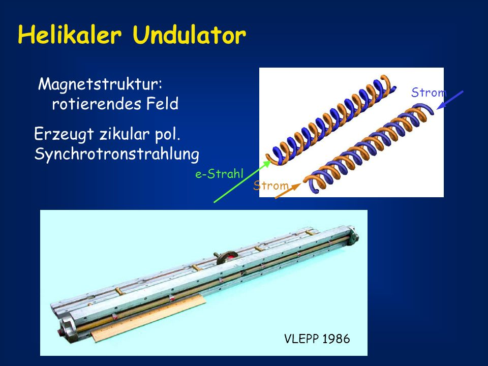 Helikaler Undulator Magnetstruktur: rotierendes Feld