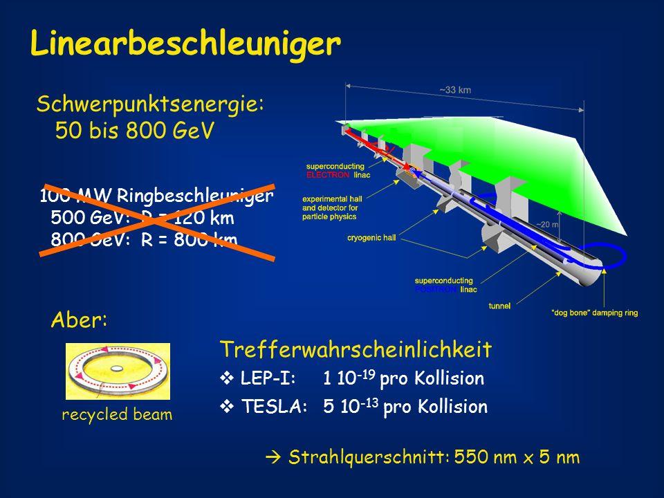 Linearbeschleuniger Schwerpunktsenergie: 50 bis 800 GeV Aber: