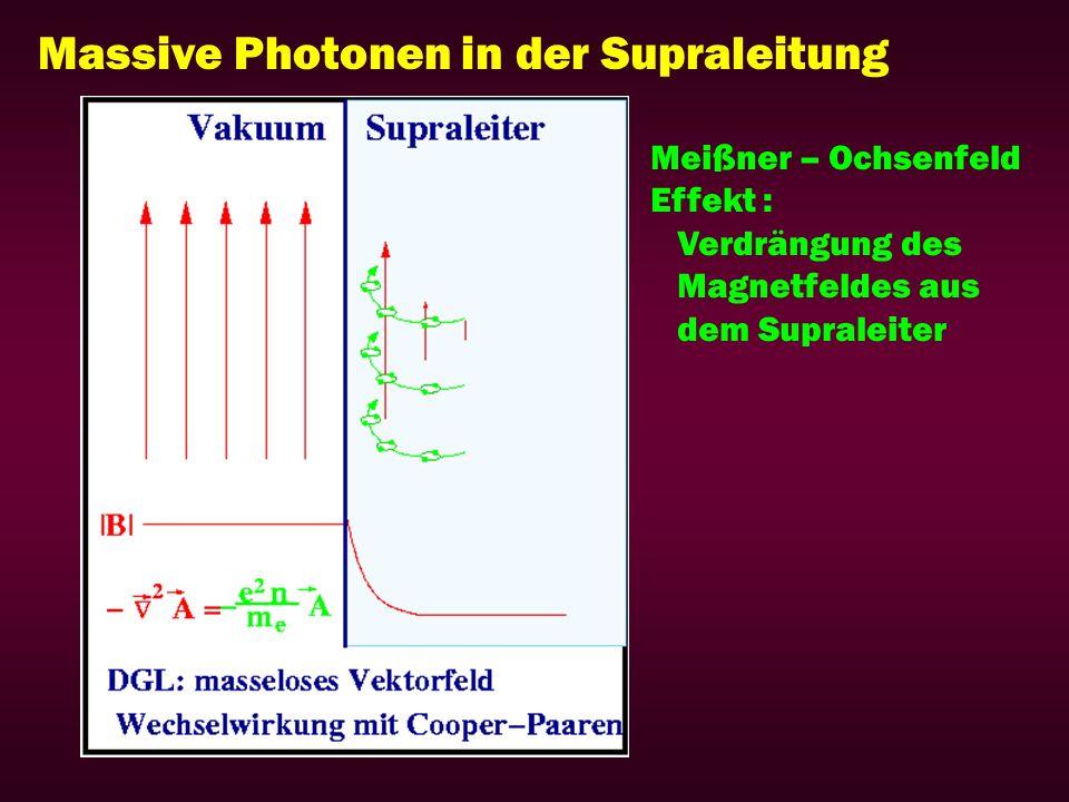 Massive Photonen in der Supraleitung