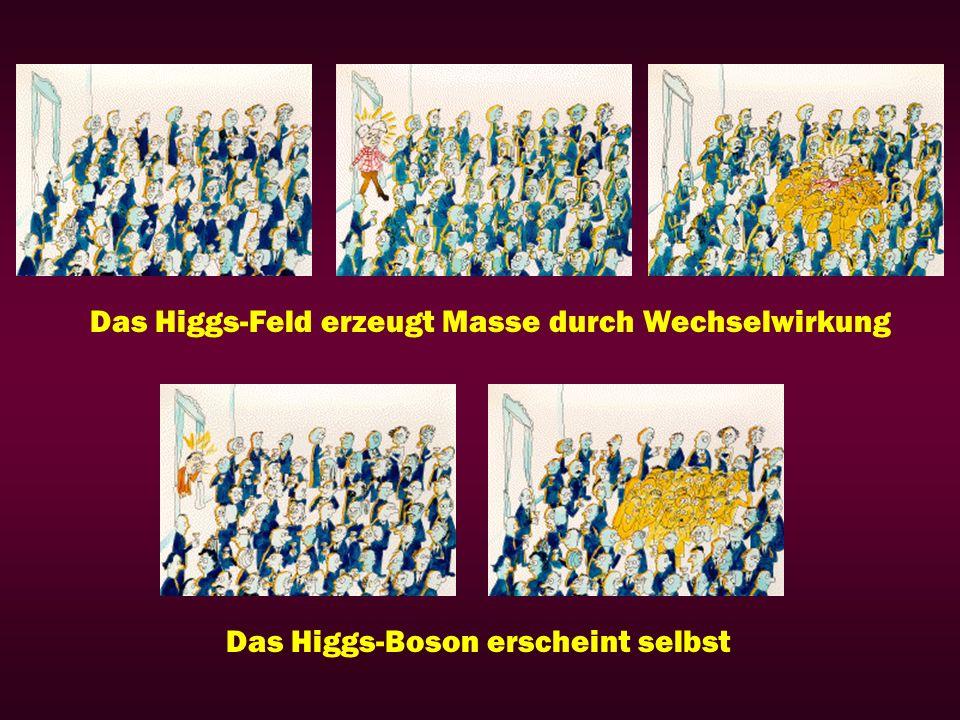 Das Higgs-Feld erzeugt Masse durch Wechselwirkung