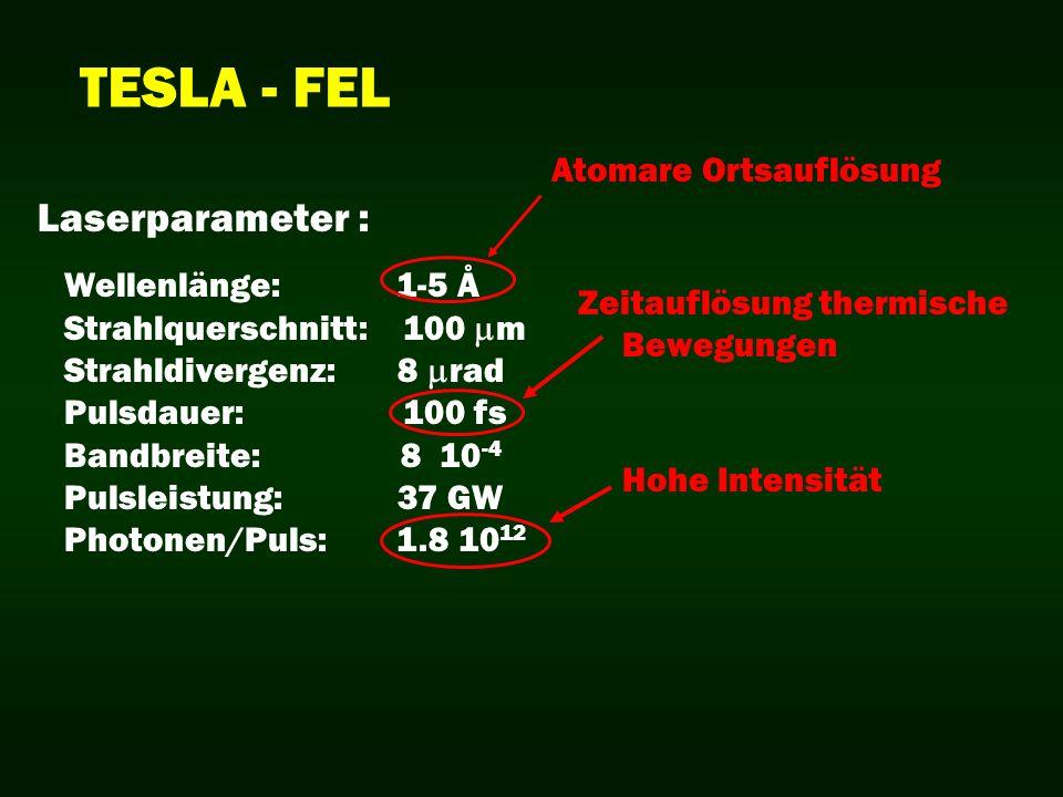 TESLA - FEL Laserparameter : Atomare Ortsauflösung Wellenlänge: 1-5 Å