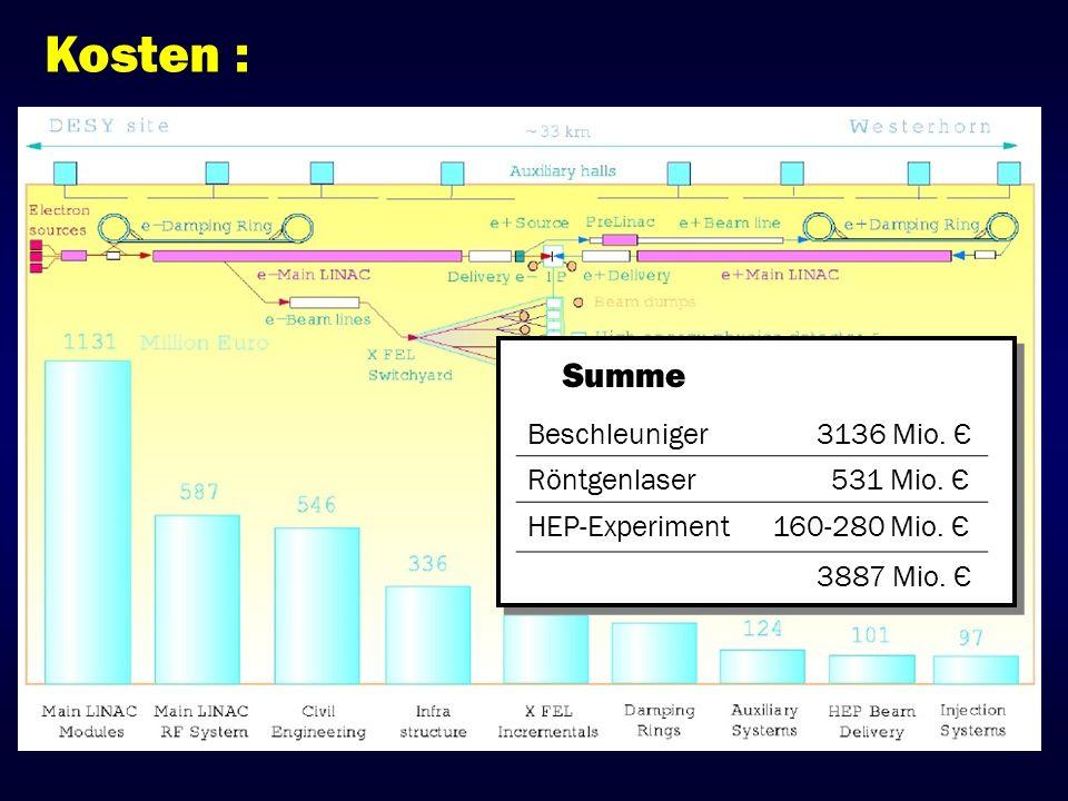 Kosten : Summe Beschleuniger 3136 Mio. Є Röntgenlaser 531 Mio. Є