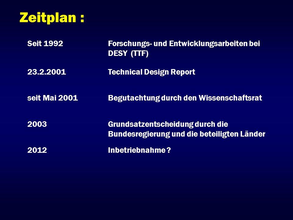 Zeitplan :Seit 1992. Forschungs- und Entwicklungsarbeiten bei DESY (TTF) 23.2.2001. Technical Design Report.