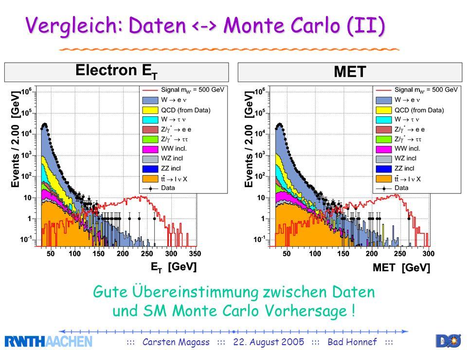 Vergleich: Daten <-> Monte Carlo (II)