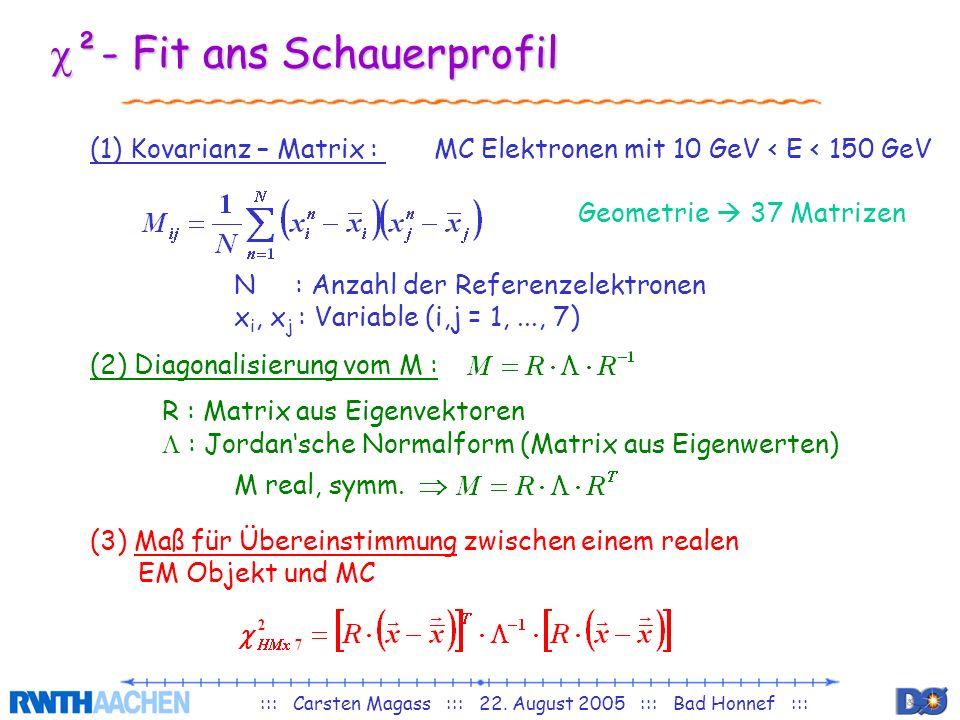 c²- Fit ans Schauerprofil