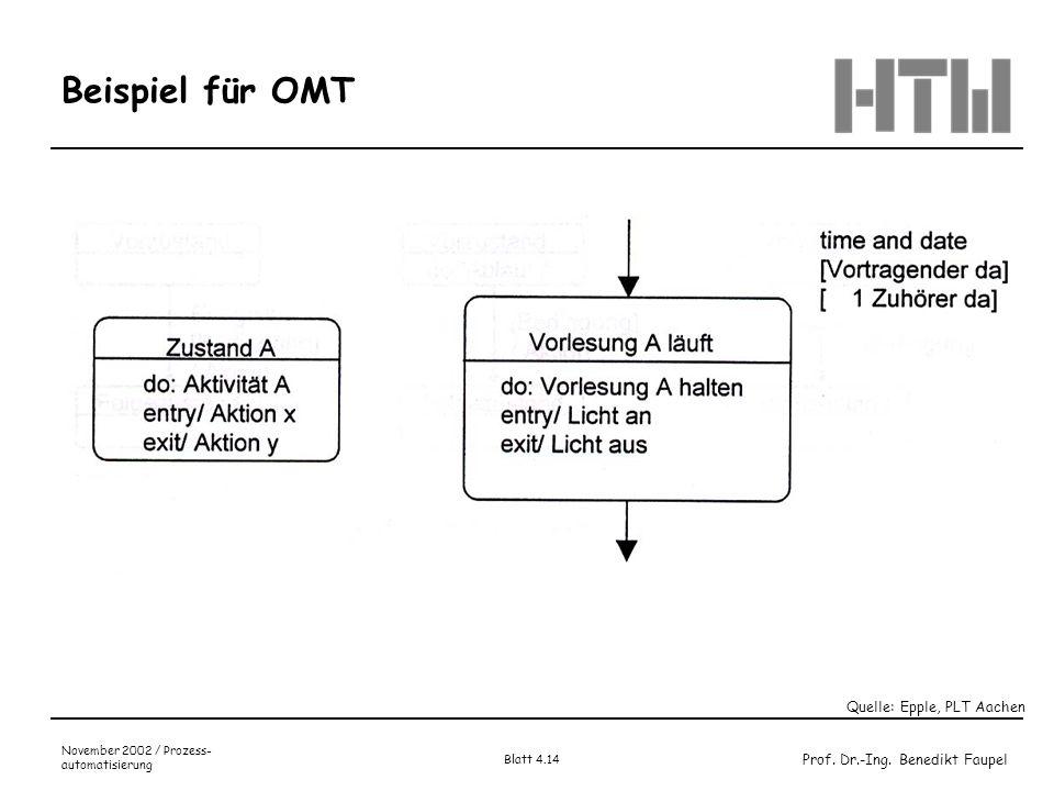 Beispiel für OMT Quelle: Epple, PLT Aachen