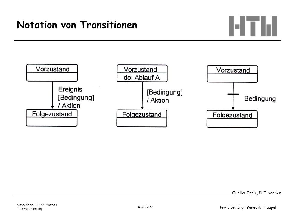 Notation von Transitionen