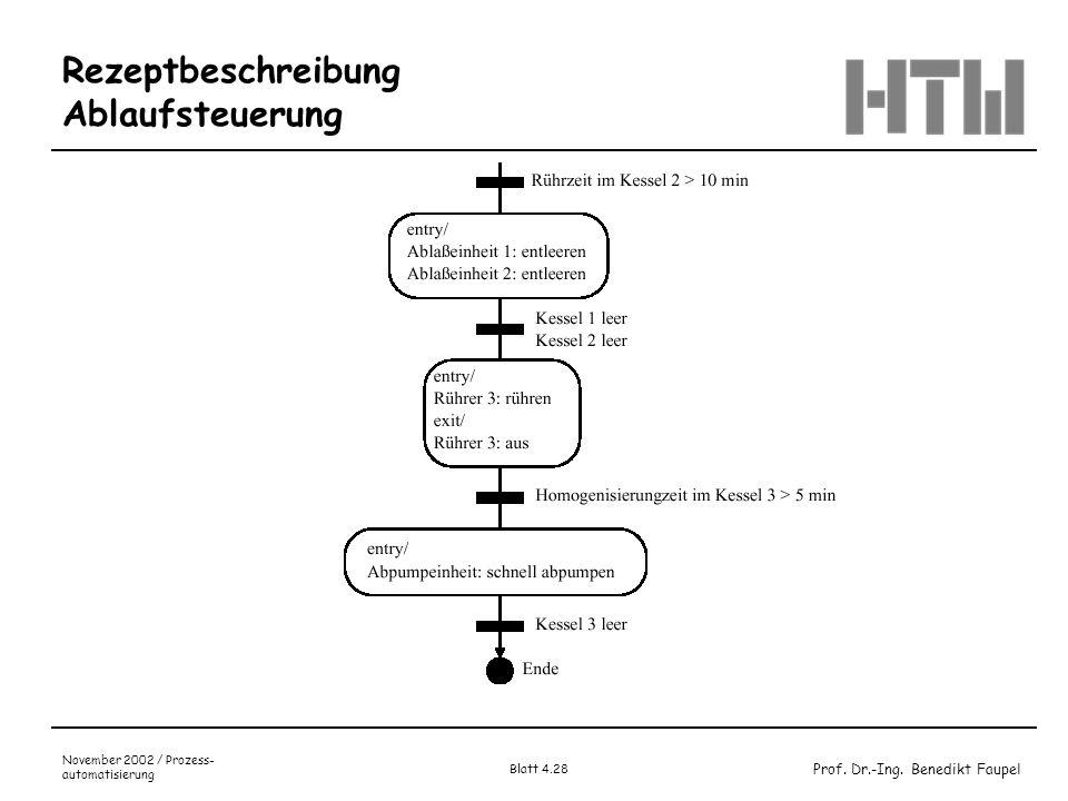 Gemütlich Prozessablaufdiagramm Des Kessels Bilder - Elektrische ...