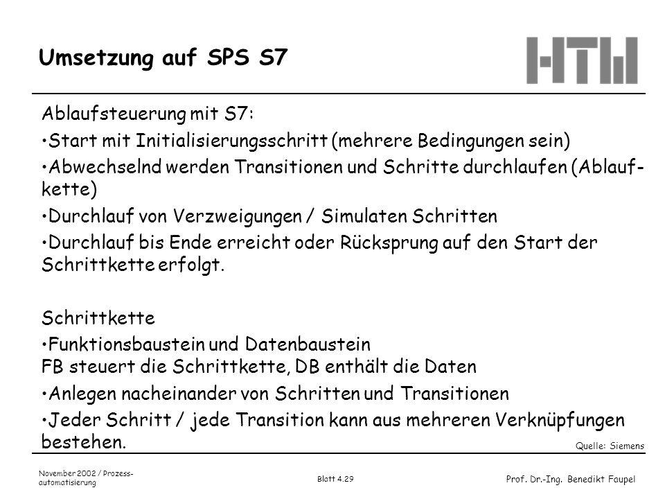 Umsetzung auf SPS S7 Ablaufsteuerung mit S7: