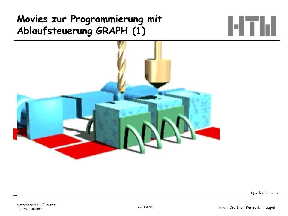 Movies zur Programmierung mit Ablaufsteuerung GRAPH (1)