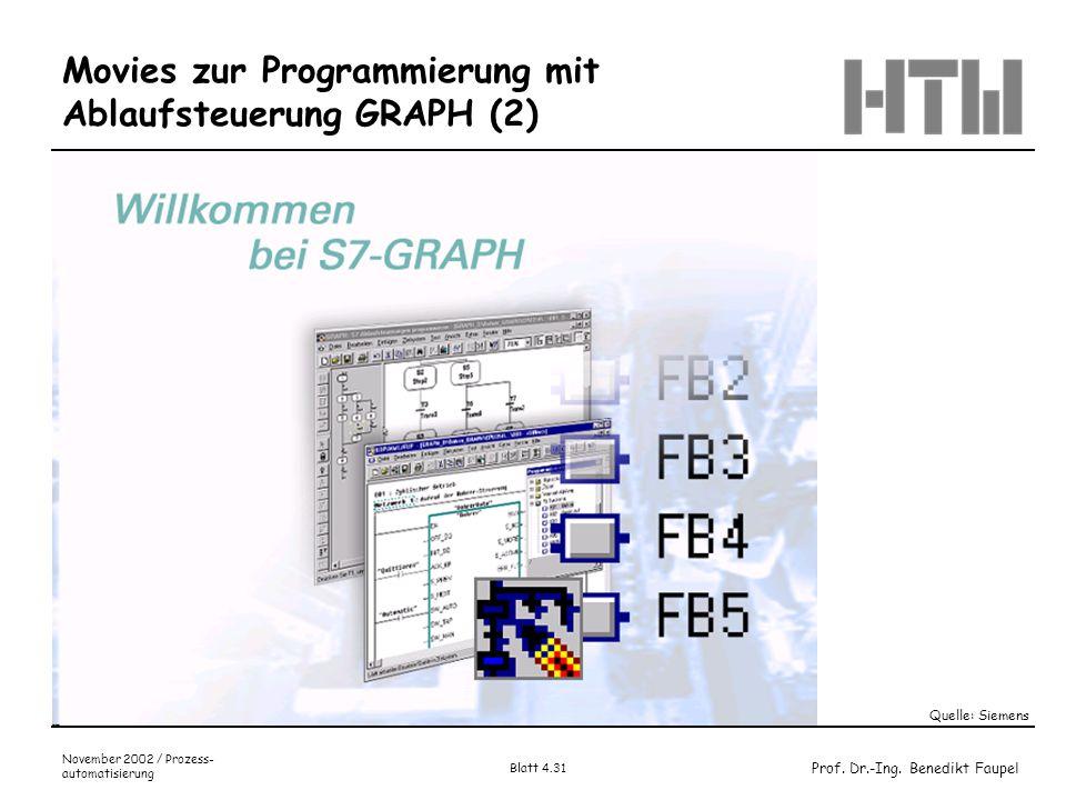 Movies zur Programmierung mit Ablaufsteuerung GRAPH (2)