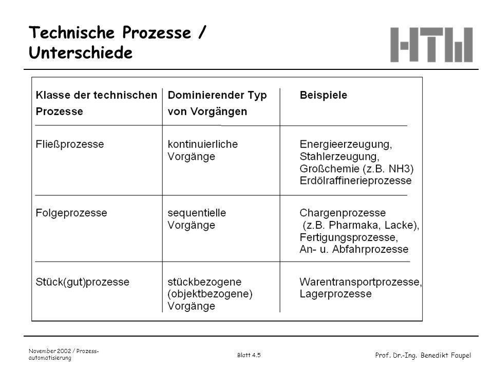 Technische Prozesse / Unterschiede