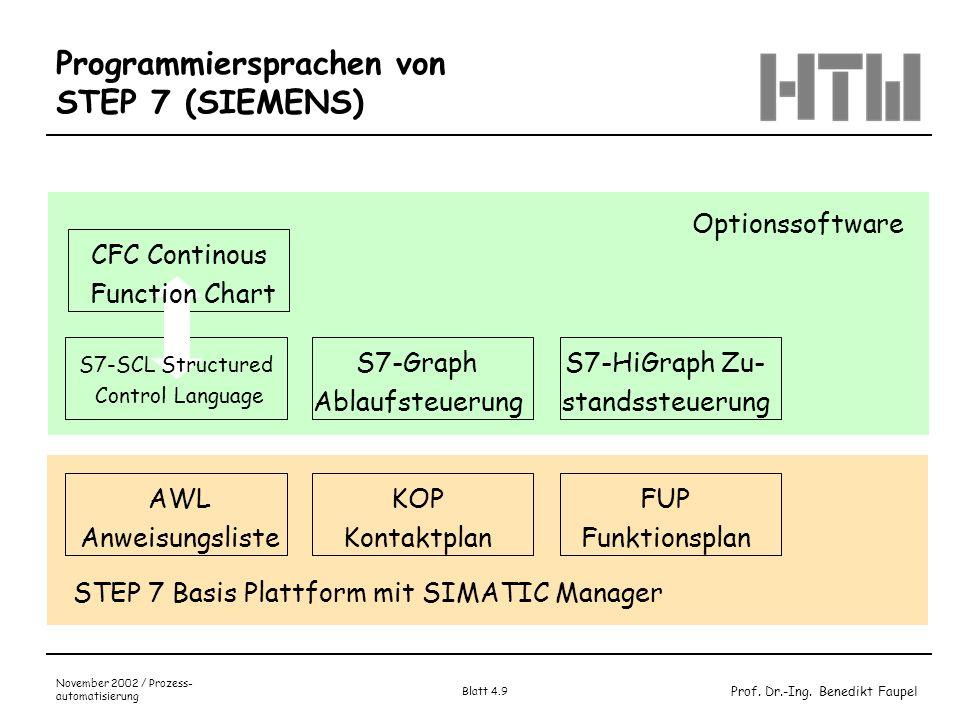 Programmiersprachen von STEP 7 (SIEMENS)