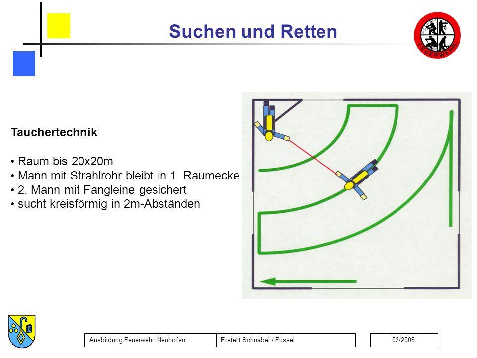 Tauchertechnik Raum bis 20x20m. Mann mit Strahlrohr bleibt in 1. Raumecke. 2. Mann mit Fangleine gesichert.