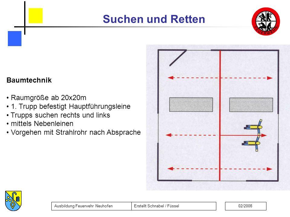 Baumtechnik Raumgröße ab 20x20m. 1. Trupp befestigt Hauptführungsleine. Trupps suchen rechts und links.