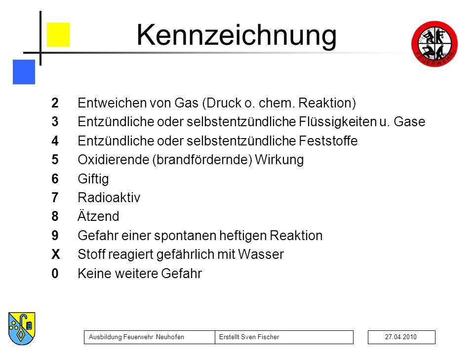 Kennzeichnung 2. 3. 4. 5. 6. 7. 8. 9. X. Entweichen von Gas (Druck o. chem. Reaktion)