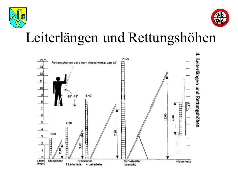 Leiterlängen und Rettungshöhen