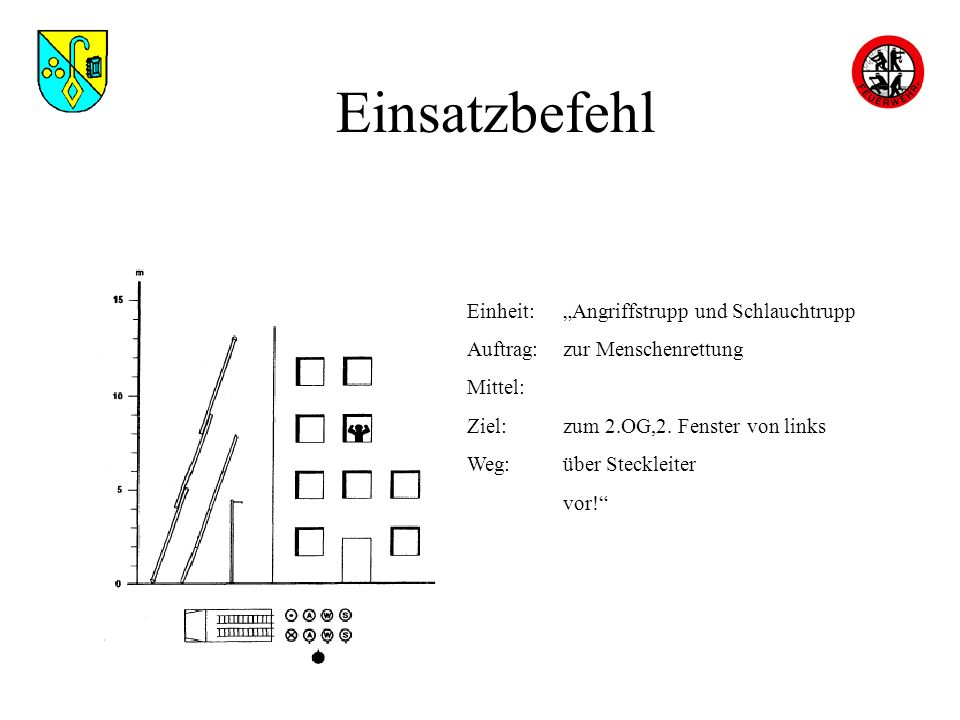 """Einsatzbefehl Einheit: """"Angriffstrupp und Schlauchtrupp"""