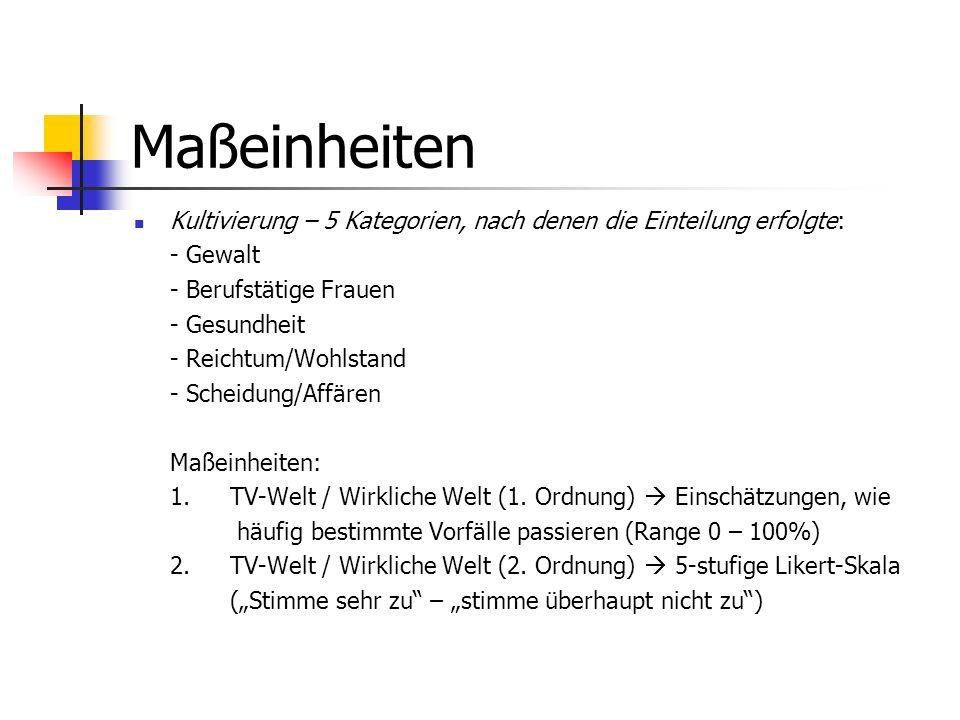 Maßeinheiten Kultivierung – 5 Kategorien, nach denen die Einteilung erfolgte: - Gewalt. - Berufstätige Frauen.