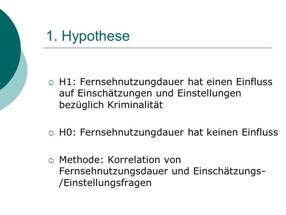 1. Hypothese H1: Fernsehnutzungdauer hat einen Einfluss auf Einschätzungen und Einstellungen bezüglich Kriminalität.