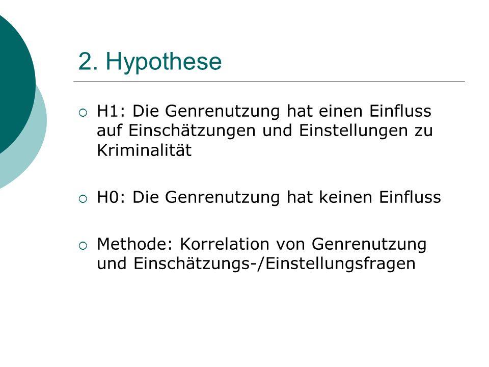 2. Hypothese H1: Die Genrenutzung hat einen Einfluss auf Einschätzungen und Einstellungen zu Kriminalität.