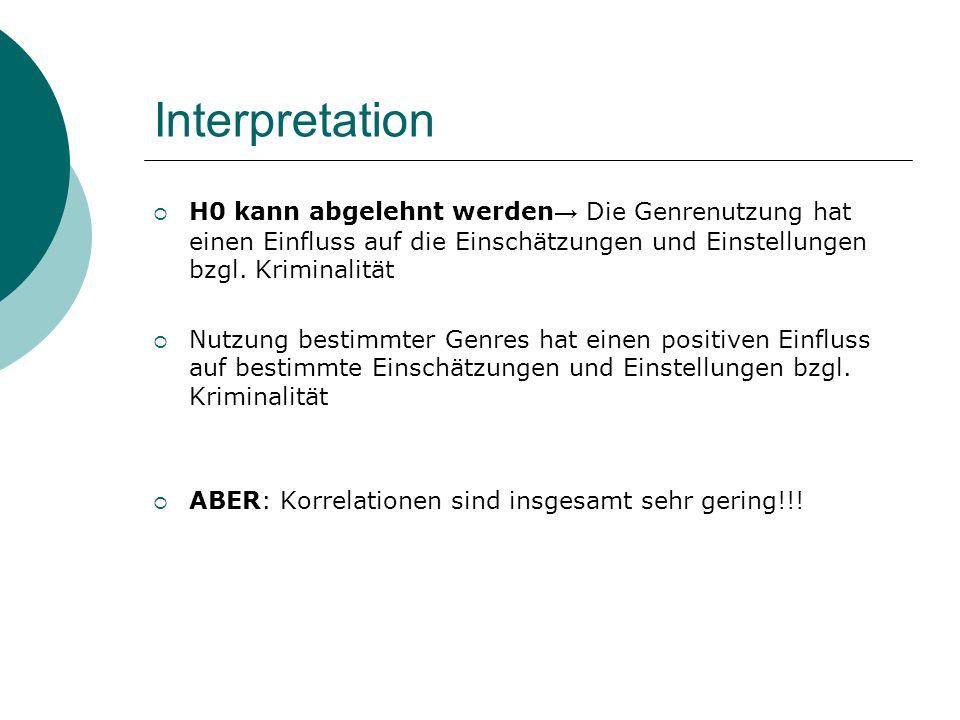 Interpretation H0 kann abgelehnt werden→ Die Genrenutzung hat einen Einfluss auf die Einschätzungen und Einstellungen bzgl. Kriminalität.