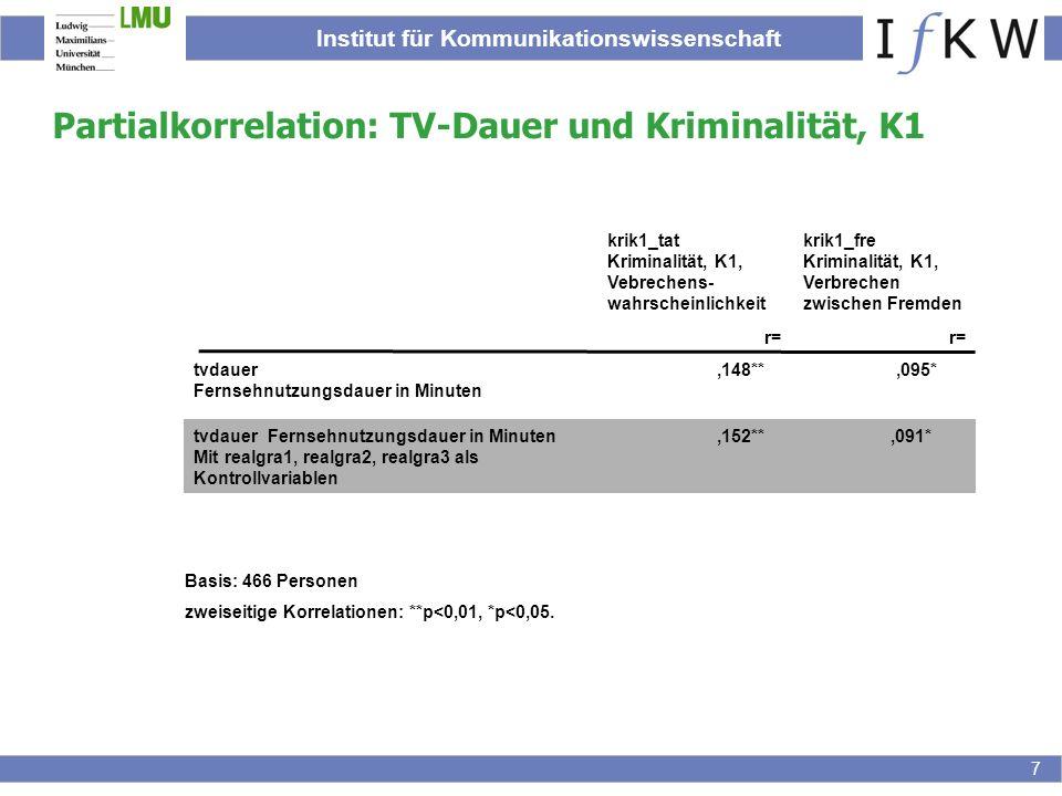 Partialkorrelation: TV-Dauer und Kriminalität, K1
