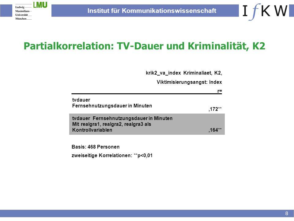 Partialkorrelation: TV-Dauer und Kriminalität, K2