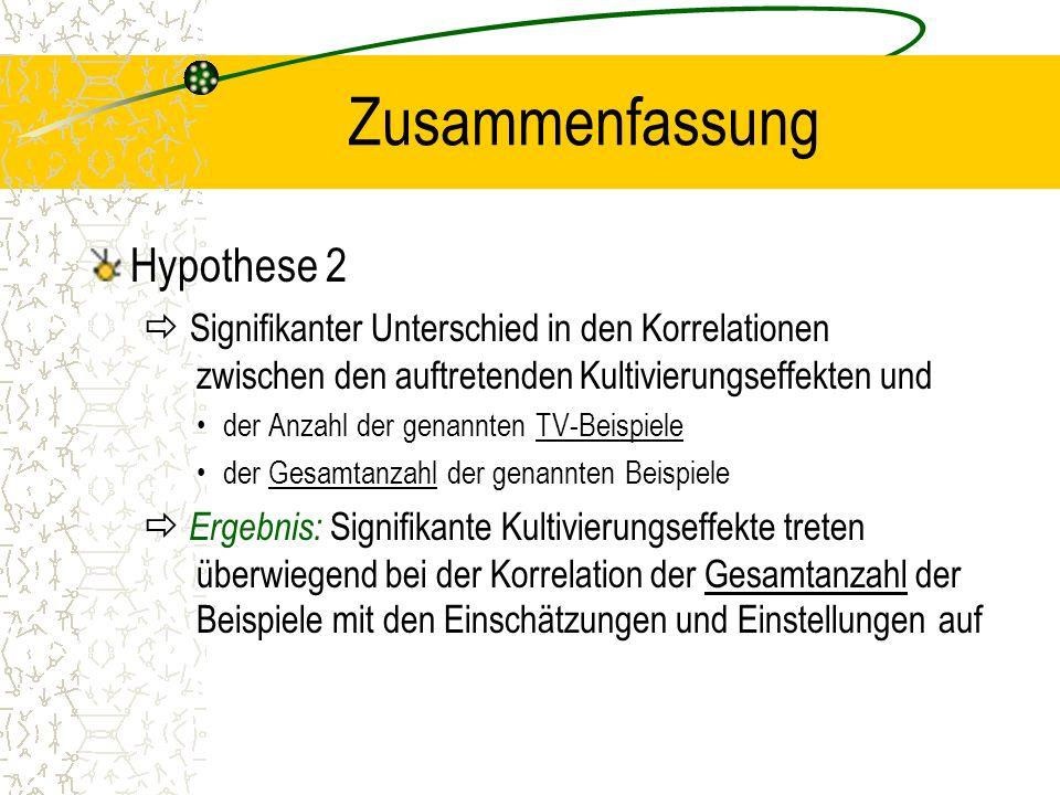 Zusammenfassung Hypothese 2