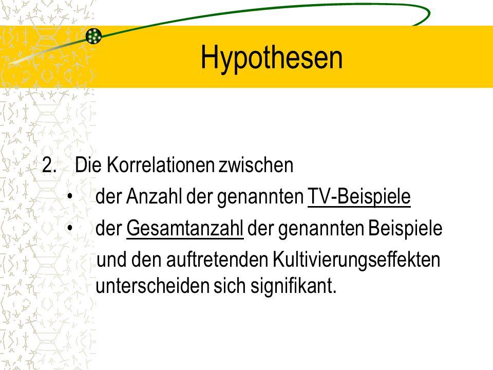 Hypothesen Die Korrelationen zwischen
