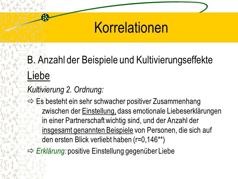 Korrelationen B. Anzahl der Beispiele und Kultivierungseffekte Liebe